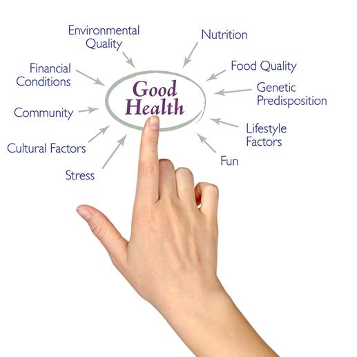 Good health and functional medicine