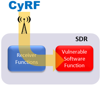 CyRF Feature 2 Web.png