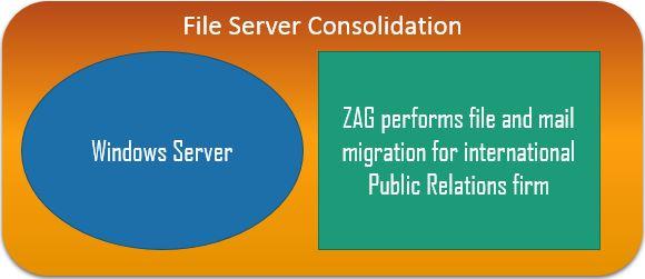 file server.JPG