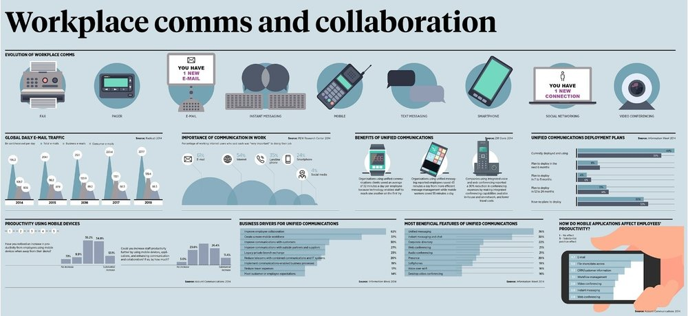 Infographic by www.raconteur.net