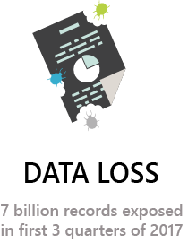Data Loss.png
