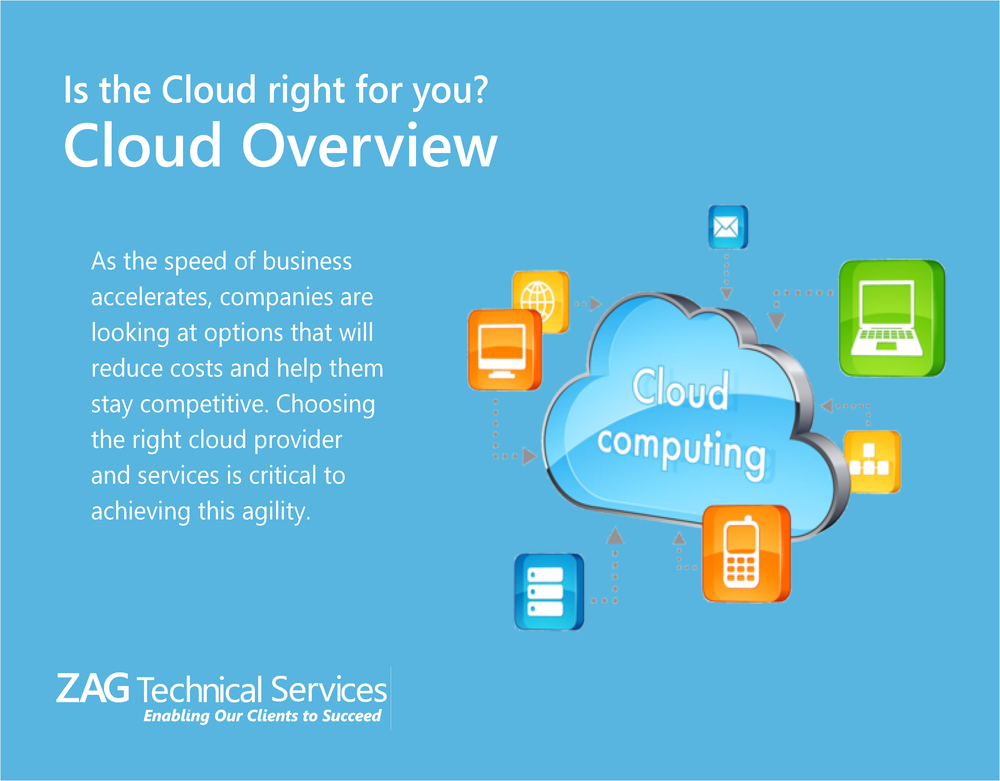 Is the Cloud right for your business?