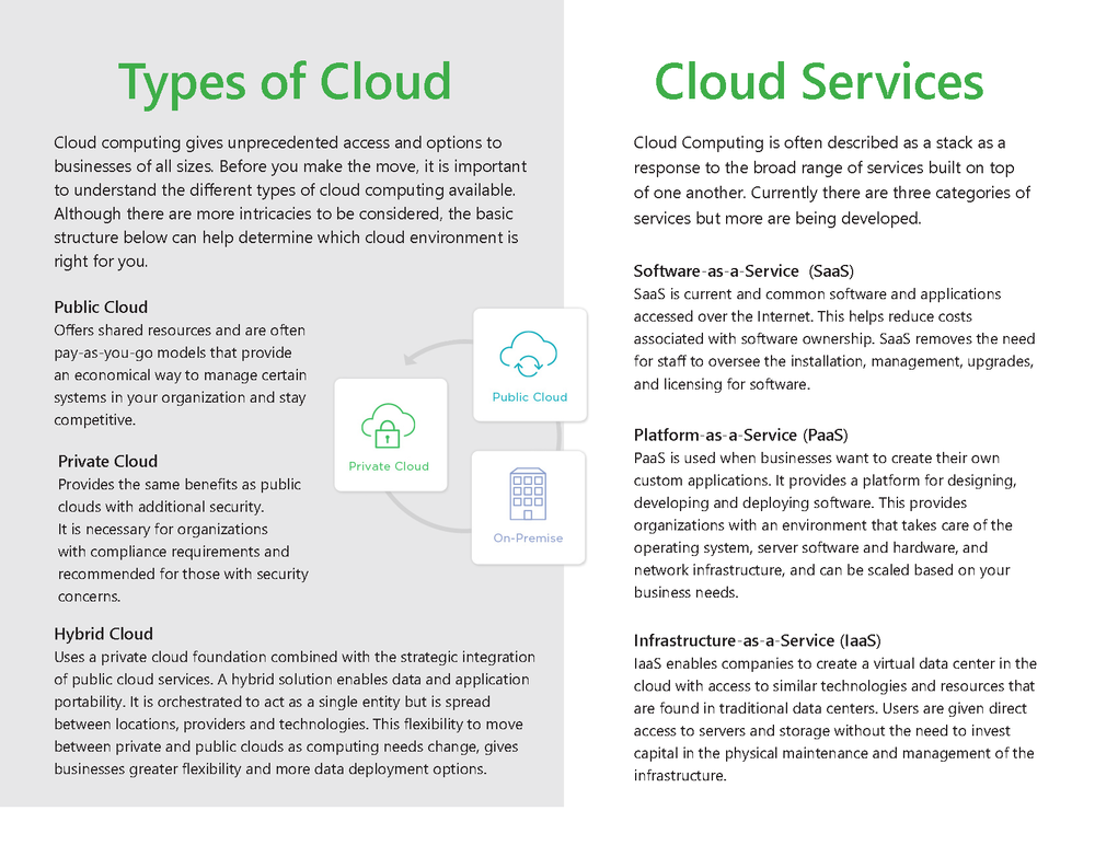 Cloud-overview v6_Page_3.png