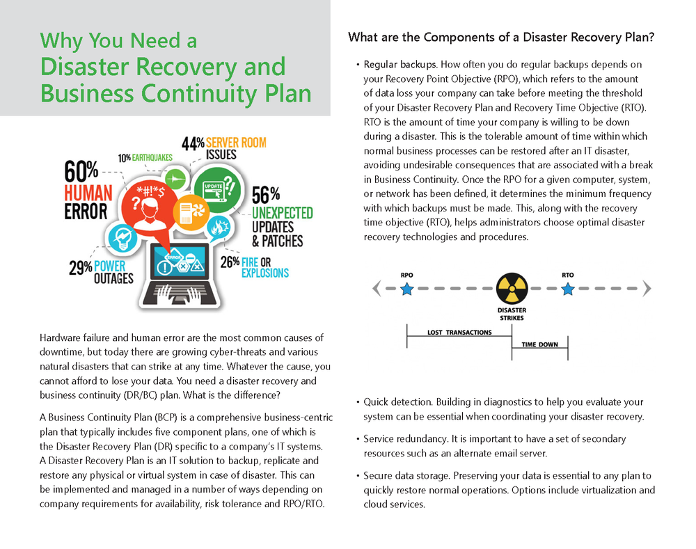 Why you need a disaster recovery plan.