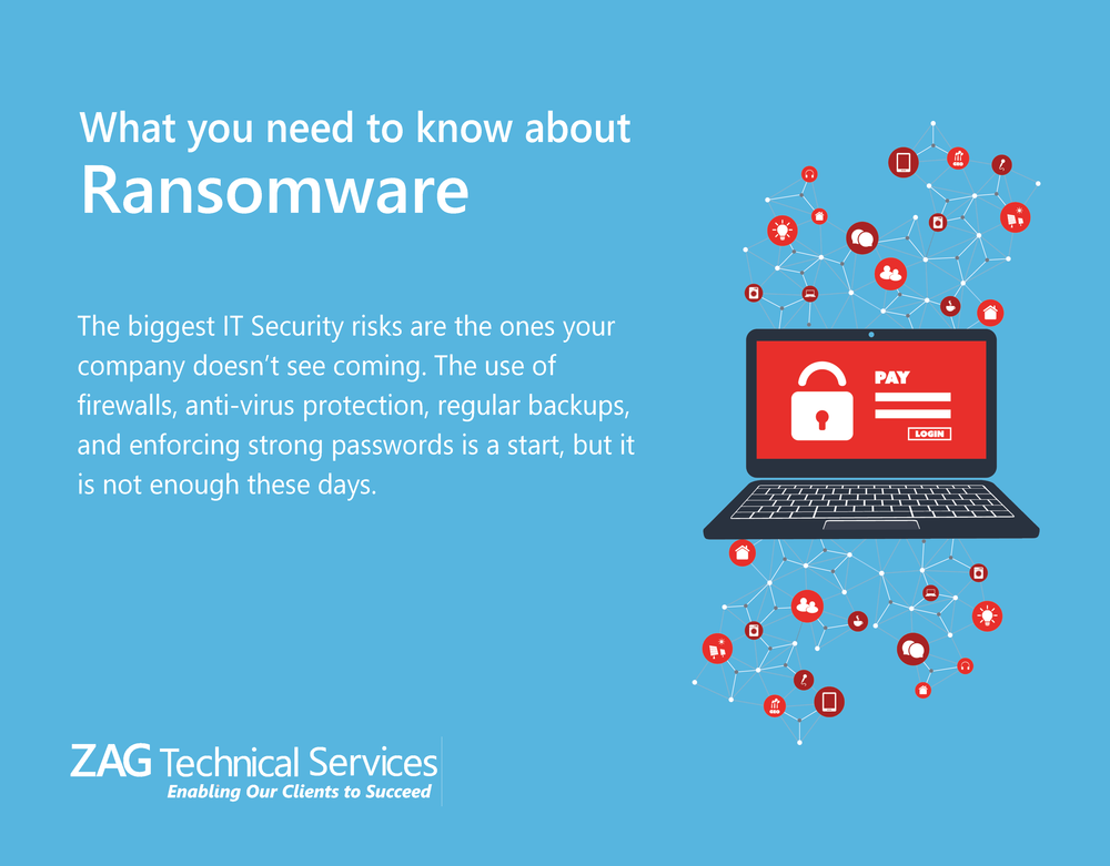 What you need to know about Ransomware