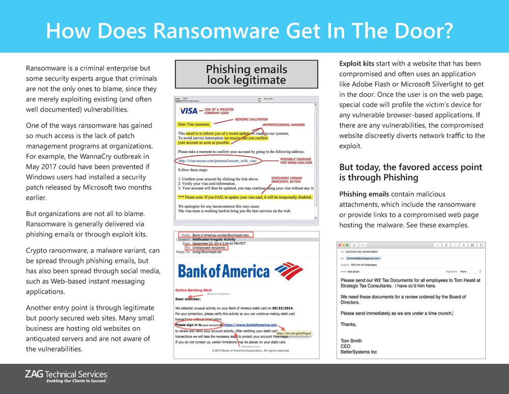 How Ransomware gets in the door