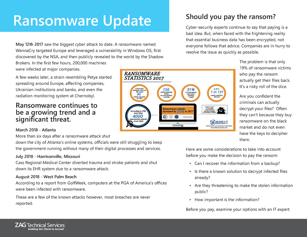 Ransomware - should you pay the ransom?