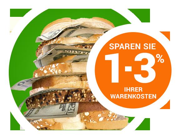 Warenkosten_1-3.png
