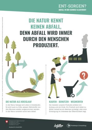 Die+Natur+kennt+keinen+Abfall.png