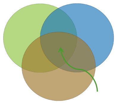 The sweet spot.png