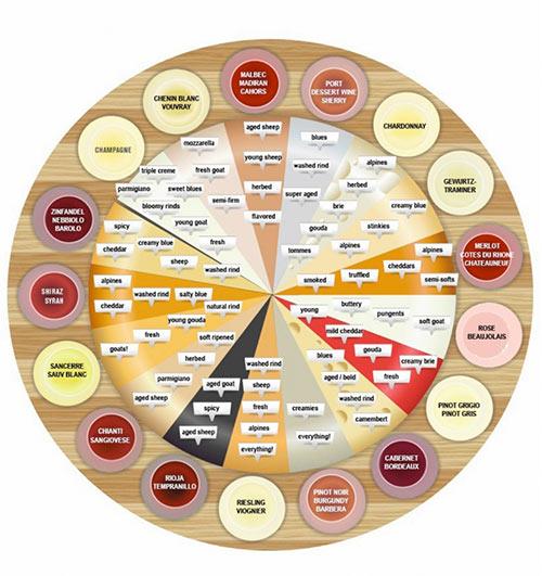 Wine-Cheese-Pairing.jpg