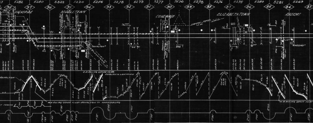Pennsylvania Railroad Track Chart showing the grade and track profile between Highspire and Rheems. Note the junction with the Lebanon Branch at approximately Milepost 90 in Conewago, this branch had an interesting history connected with the Coleman Family iron dynasty of the late 1800's. Excerpts of track charts collection   Keystone Crossings  .