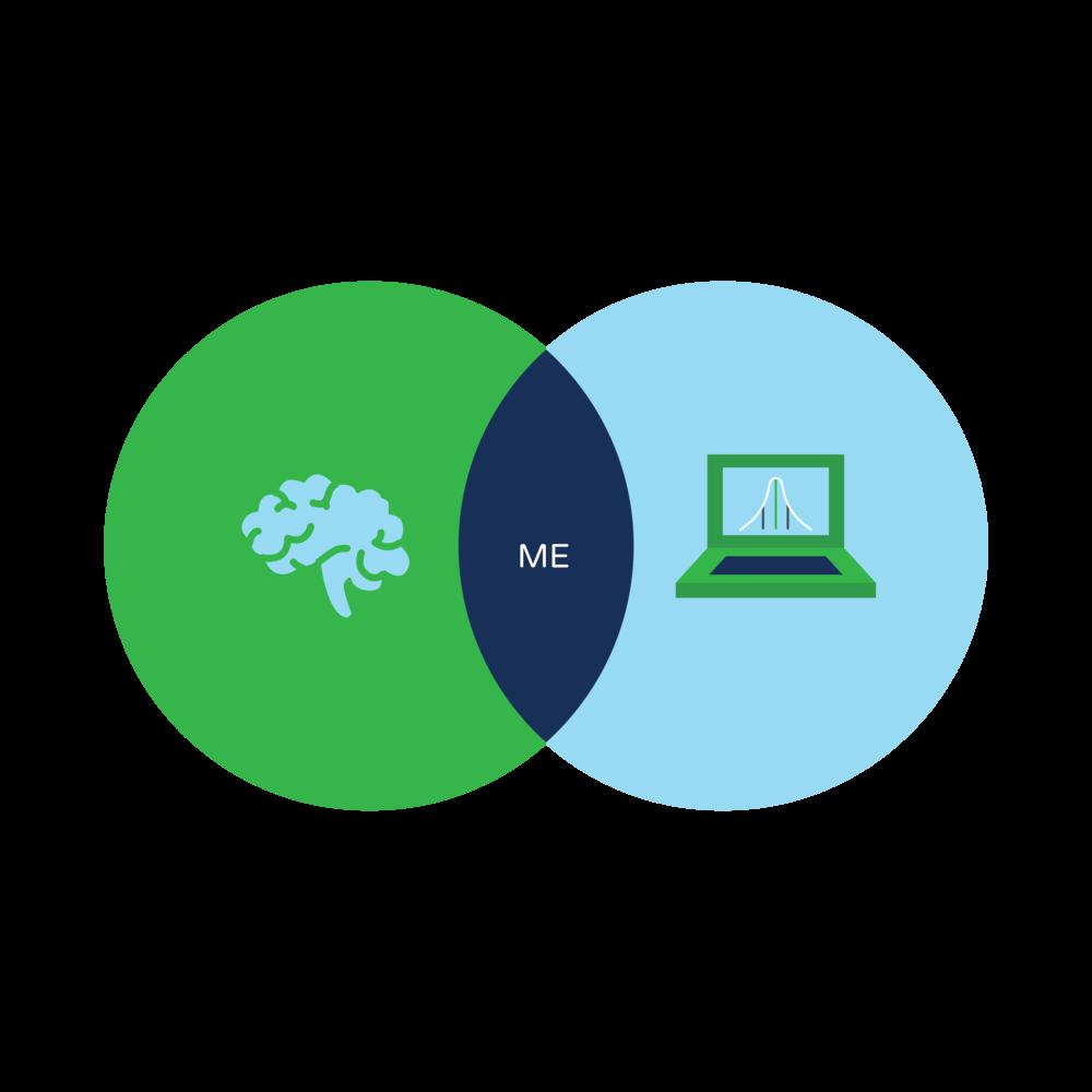 I am one part behavioral scientist, one part data scientist. -