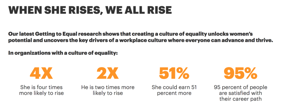 Image from:https://www.accenture.com/us-en/gender-equality-research