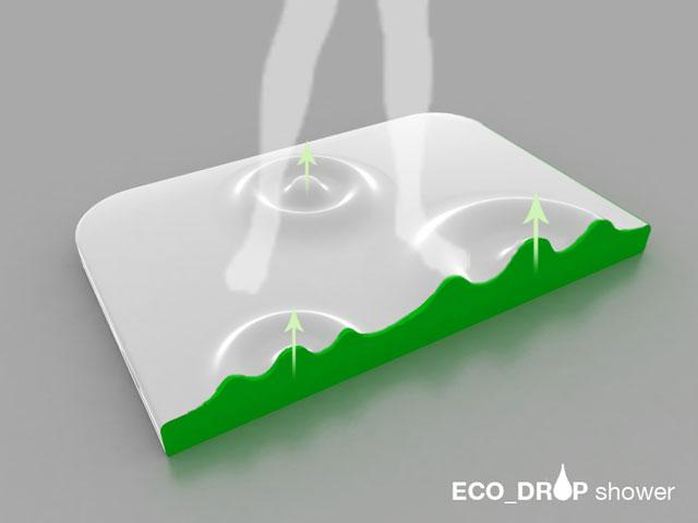 ecoshower3.jpg