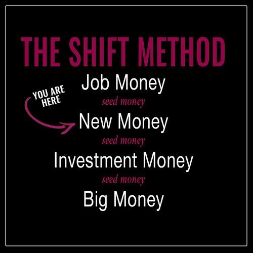the-shift-method.png