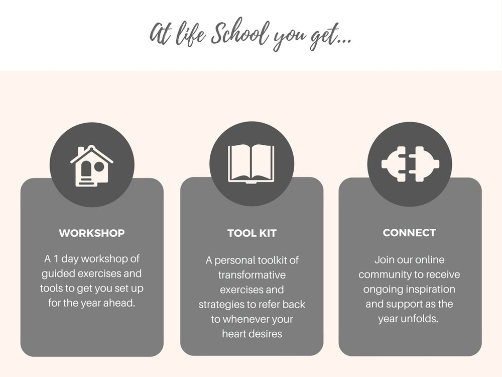 Copy of Copy of WHAT IS LIFESCHOOL_ (12).jpg