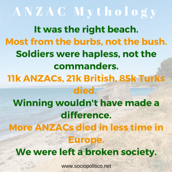 ANZAC mythology truth