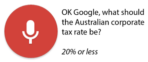 Google Corporate Tax