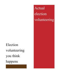 Election volunteering