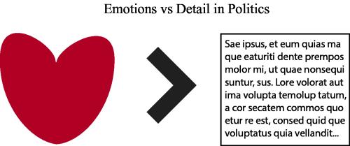 Emotion in politics