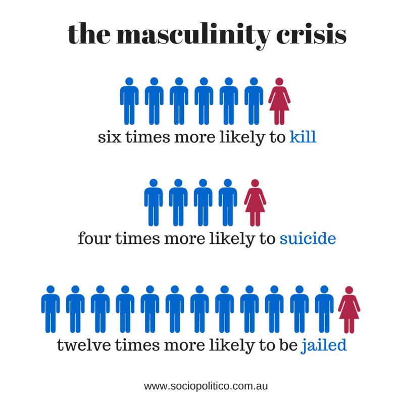 men masculinity kill suicide jail sociopolitico