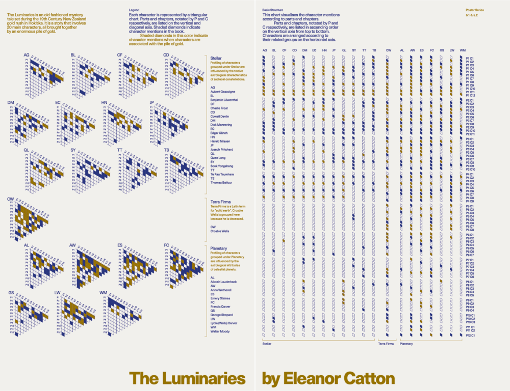 TheLuminaries_Poster_Compiled-05.png