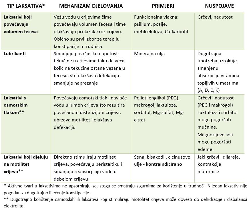 tablica 3.PNG