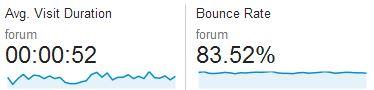 forum-threads