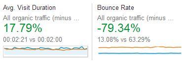 site-average