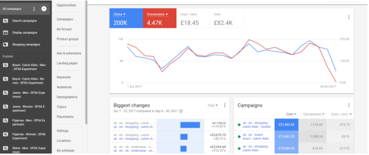 new adwords interface.PNG
