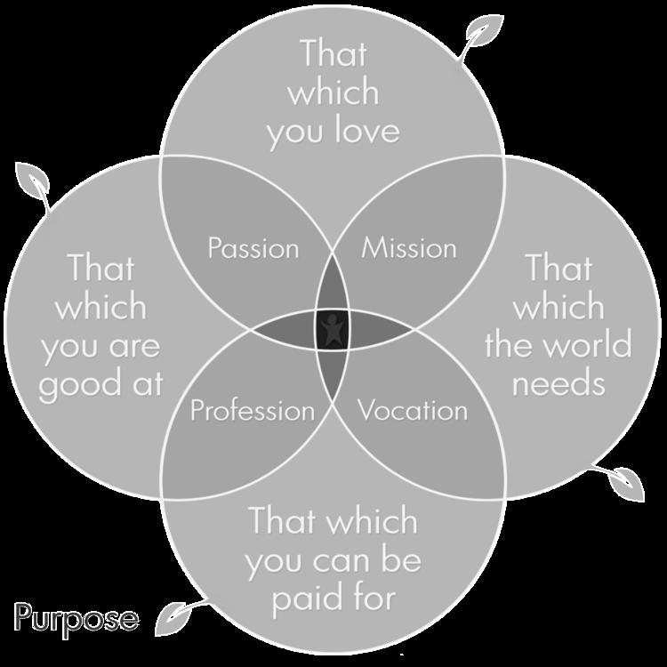 purpose pandorahub
