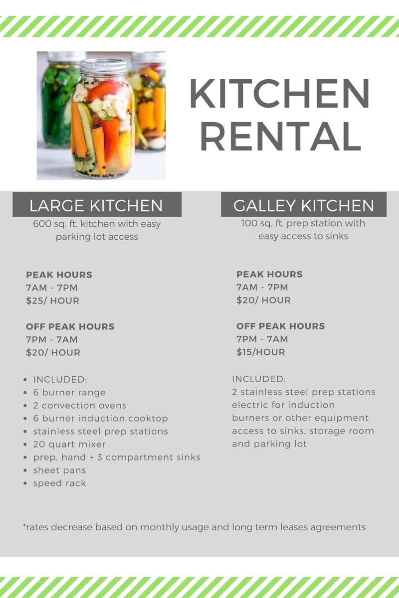 kitchen pricing final .jpg