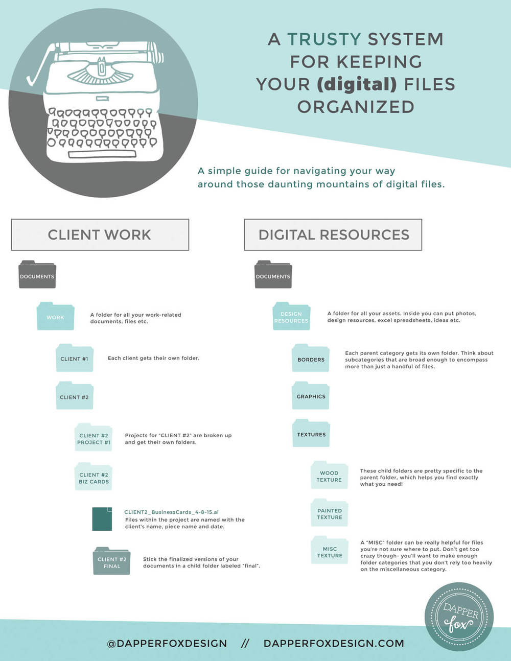 How to organize files for your business by Dapper Fox Design in Salt Lake City Utah//   Website Design - Branding - Logo Design - Entrepreneur Blog and Resource