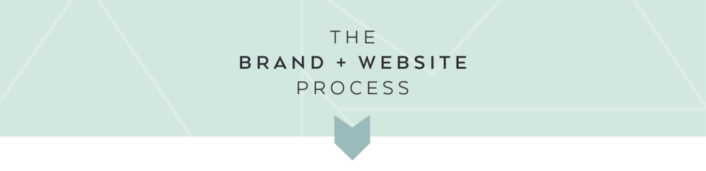 The Branding and Website Design Process with the Dapper Fox