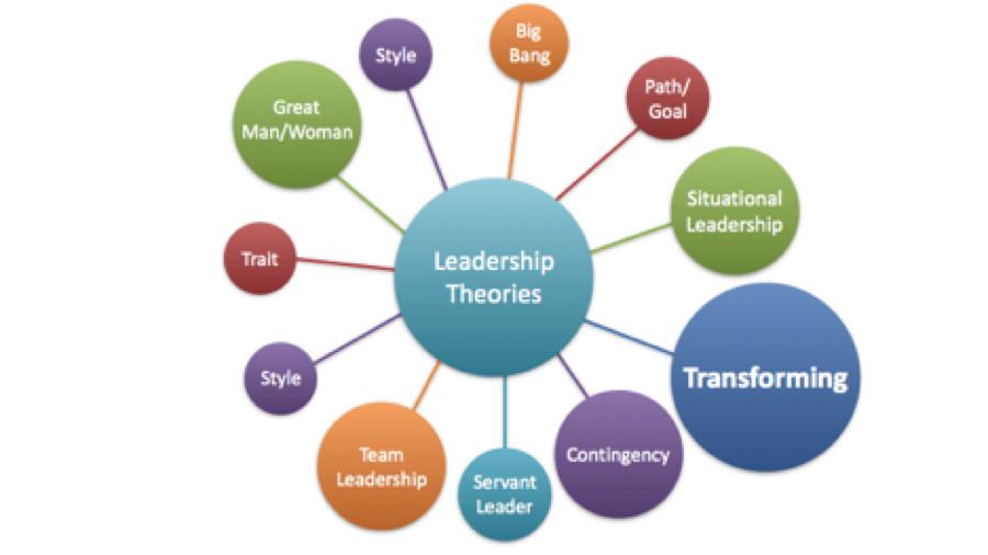 Leadership Theories1.png