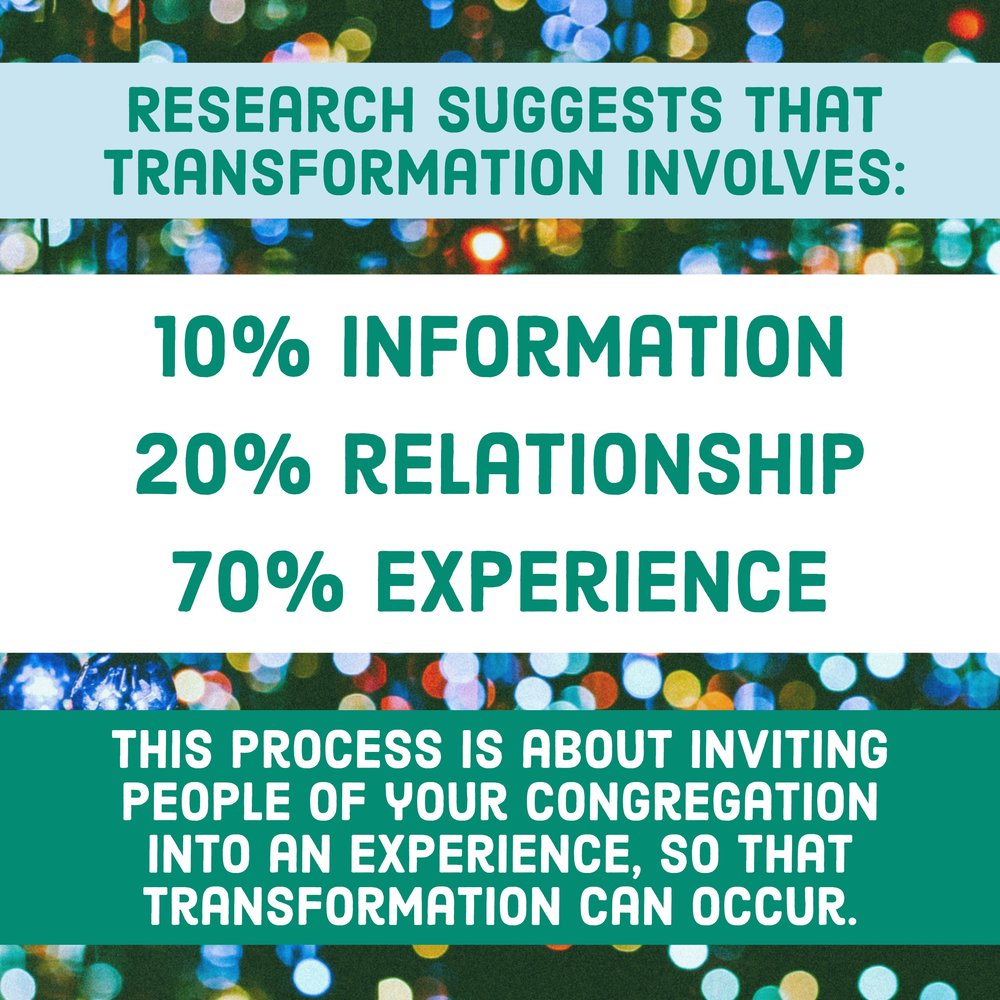 TransformationStats.jpg