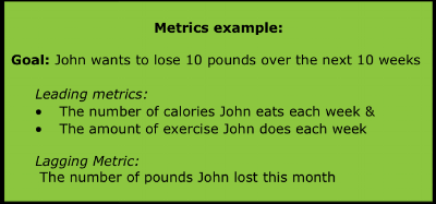 Metrics example.png