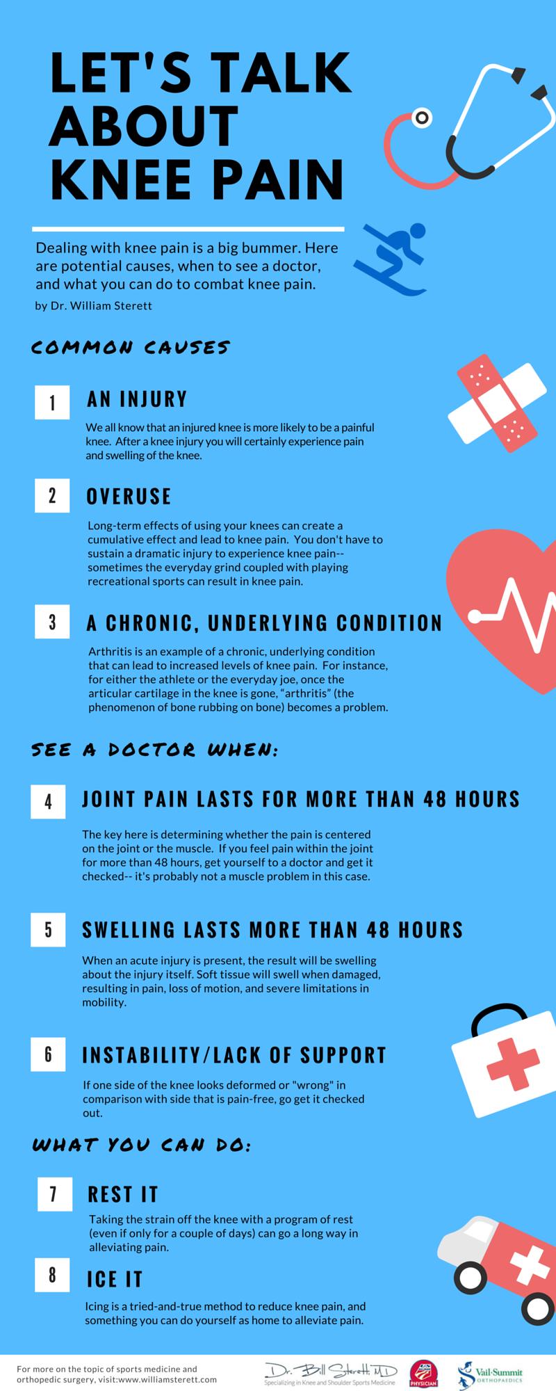 knee_pain_infographic