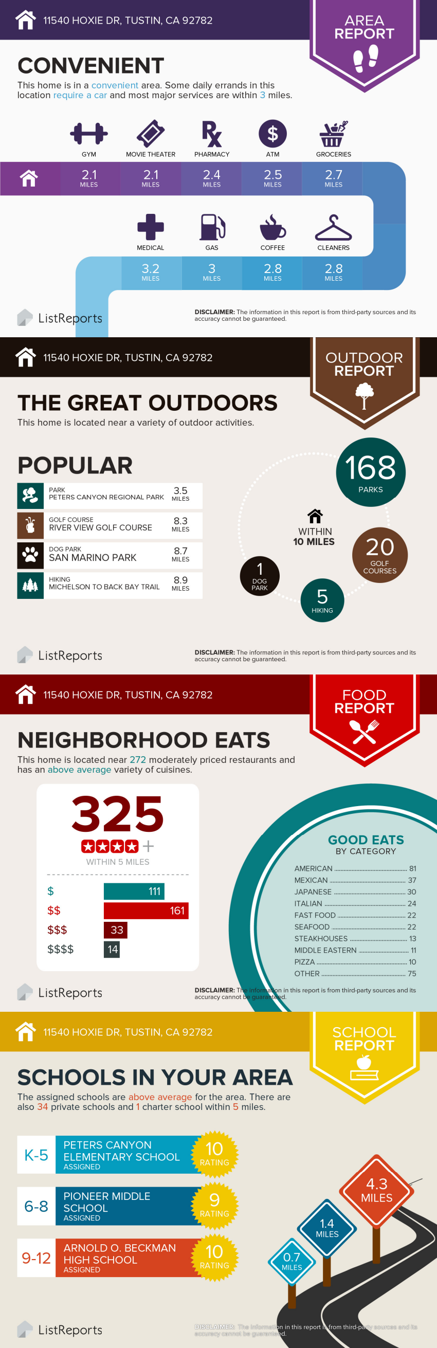hoxie-infographics.png