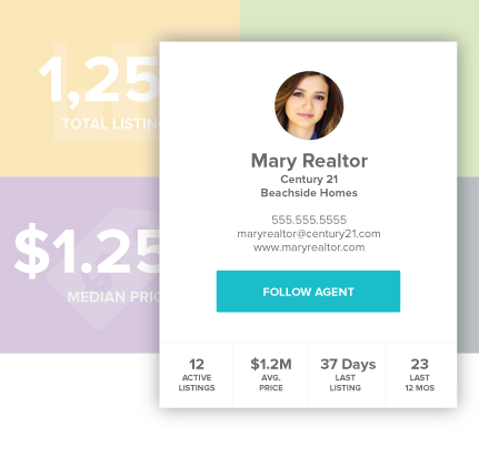 Get Realtor production data with ListReports Agent Farm*