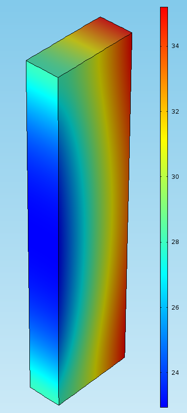 Temperature [C] distribution in a silicon block