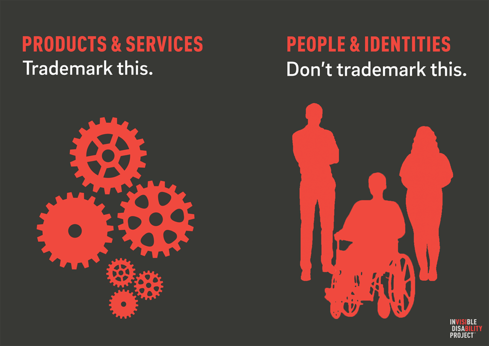 Trademark Products and Services, Not People and Identities