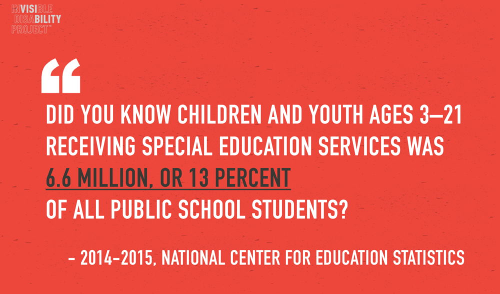 Did you know children receiving special education services accounted for 13% of all students?