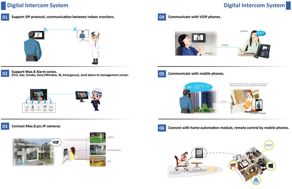 Smart sip video intercom building intelligent home building smartzone digital advance sip video intercom ccuart Choice Image