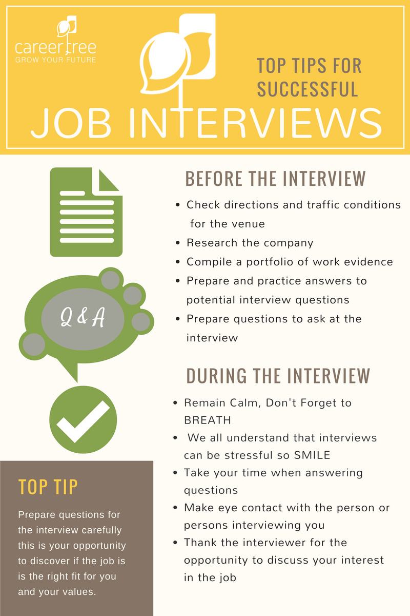 blog career tree simple tips for interview success