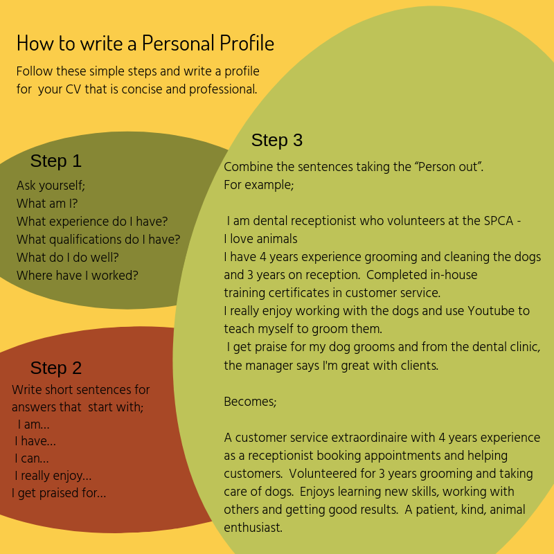 How to write a Personal Profile — Career Tree