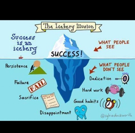 This is the iceberg illusion drawing we discussed on the podcast.