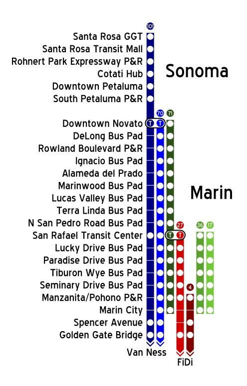What I propose should come of Golden Gate Transit's changes.