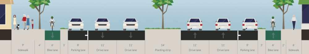 Protected Bike Lane Proposal